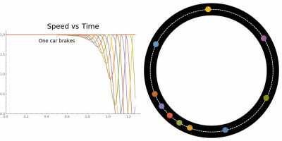 [OC] Numerical Simulation of Traffic Jam Formation