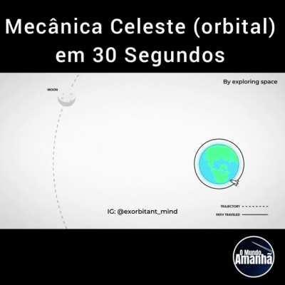 Mecânica Celeste (orbital)