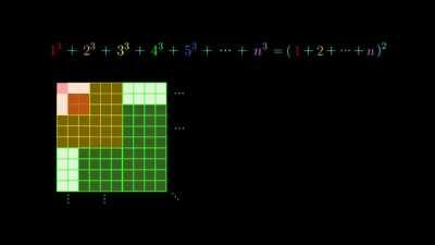 Simple and visual proof of the sum of cubes formula