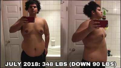 My 230 Pound Body Transformation (Weight Loss Motivation)