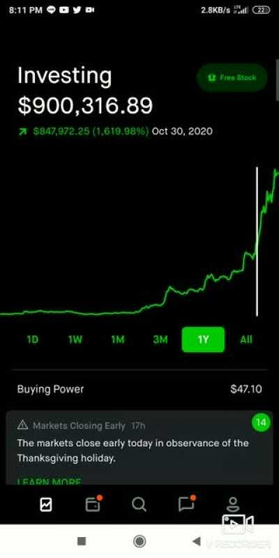 Been a wild ride this year, converting 17,000 shares of Nio to 310 call contracts was such a good move