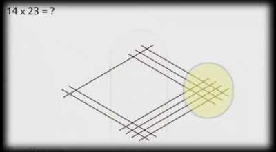 Multiplication using vedic mathematics
