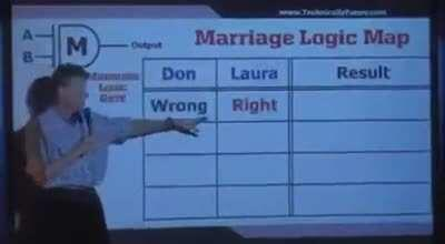 Есть еще один логический элемент. Женщина и мужик