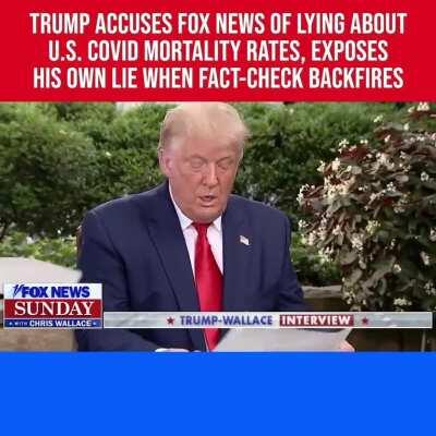 Trump accuses Fox News of lying about U.S. COVID mortality rates, exposes his own lie when fact-check backfires
