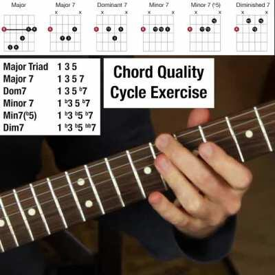 Chord Quality Cycle Exercise [mini lesson]