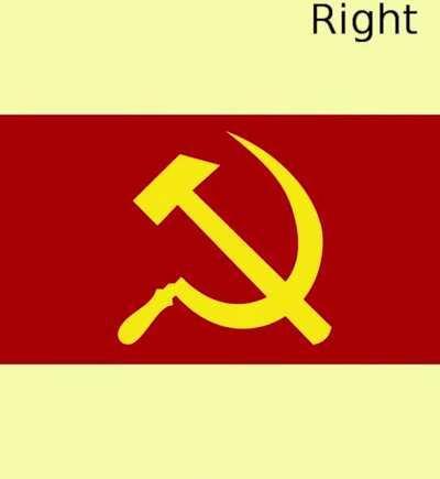 Lo mejor que hizo el comunismo es mostrar que no funciona