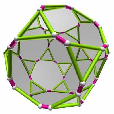 A visualization of icosahedral symmetry