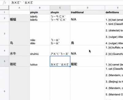 Get pinyin, zhuyin, traditional and simplified form on Google Sheets.