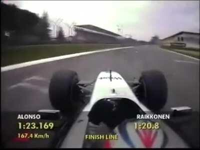 VIDEO: Kimi does a super lap time - 2003 Imola Q2 (incredible throttle application)