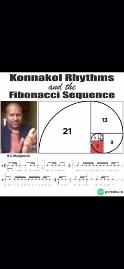 Konnakol is an Indian drum language where musicians learn specific syllables and claps for each kind of thing you can do on a drum before they even touch a drum. This is one of my favorite applications of the PINGALA sequence.