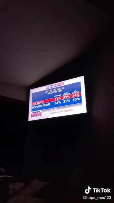 Fake Polls!!!