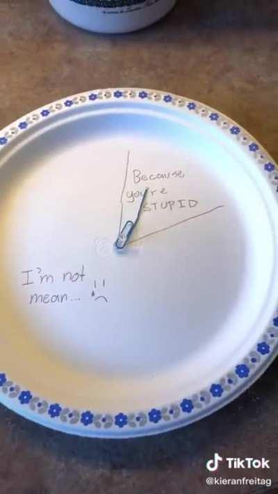 The plates of decisions