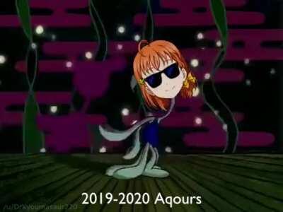 Evolution of Aqours Songs