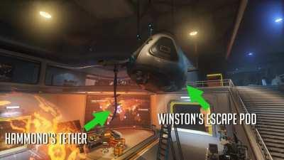 Some of the ways Blizzard foreshadowed new heroes long before their release.