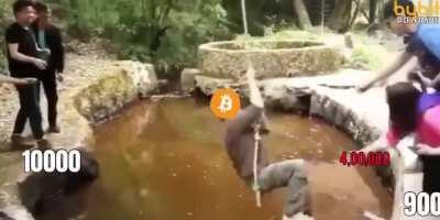 Bitcoin Eternal Range