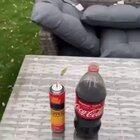 Coke + butane gas = ?